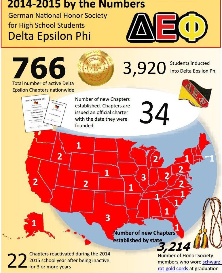 German National Honor Society Delta Epsilon Phi German School Campus for high school students